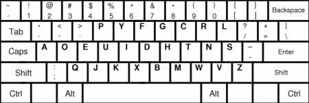 Dvorak-toetsenbord